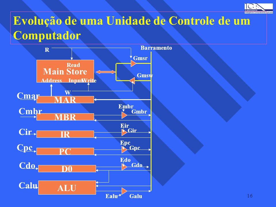 Evolução de uma Unidade de Controle de um Computador
