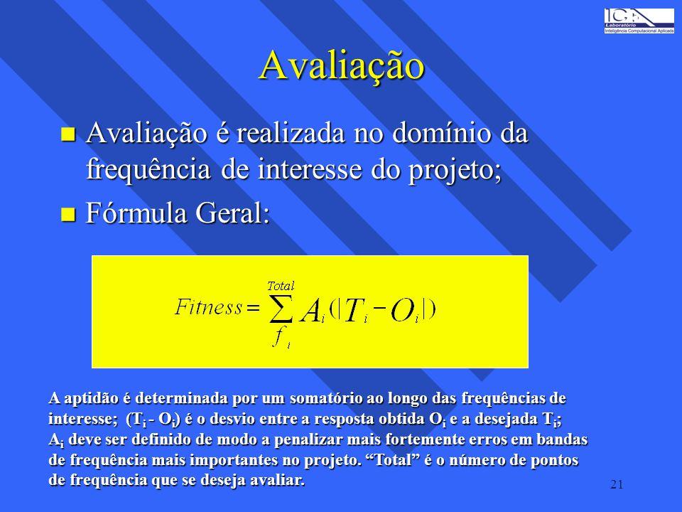 Avaliação Avaliação é realizada no domínio da frequência de interesse do projeto; Fórmula Geral: