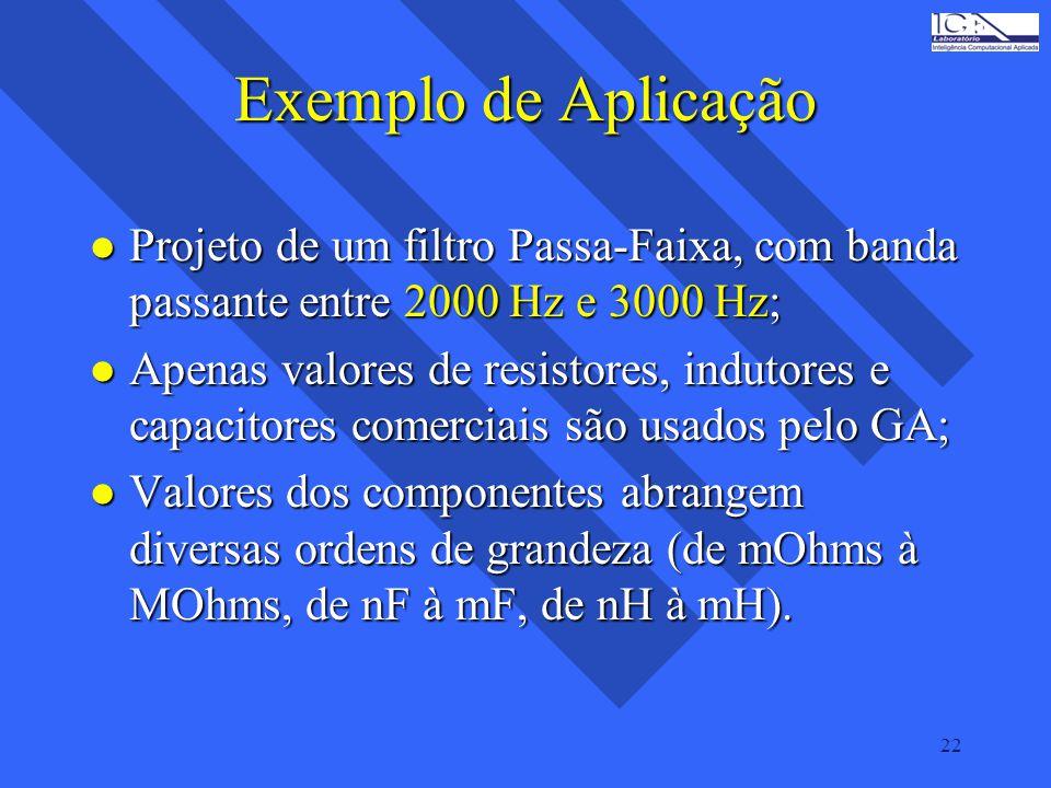 Exemplo de Aplicação Projeto de um filtro Passa-Faixa, com banda passante entre 2000 Hz e 3000 Hz;