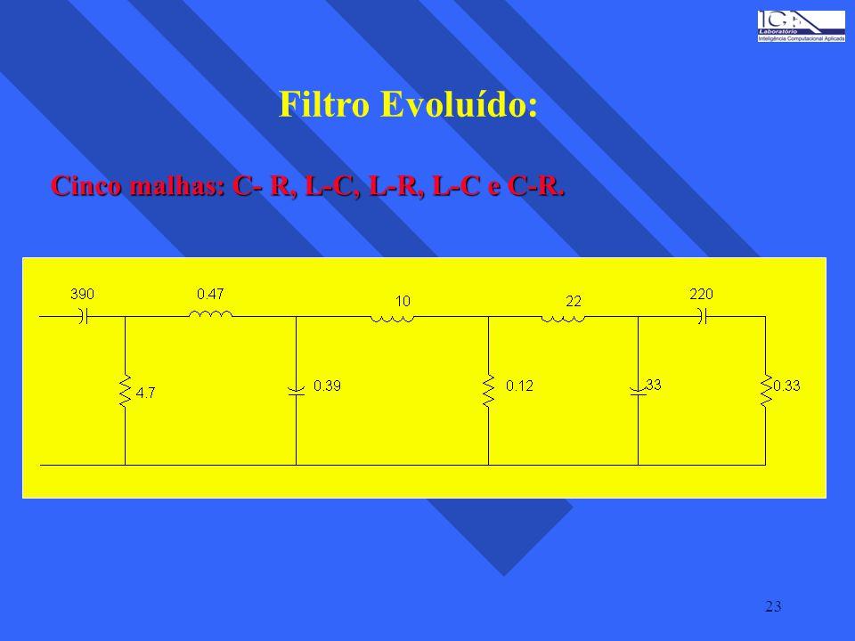 Filtro Evoluído: Cinco malhas: C- R, L-C, L-R, L-C e C-R.