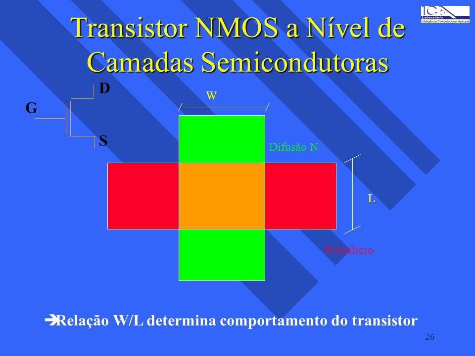 Transistor NMOS a Nível de Camadas Semicondutoras