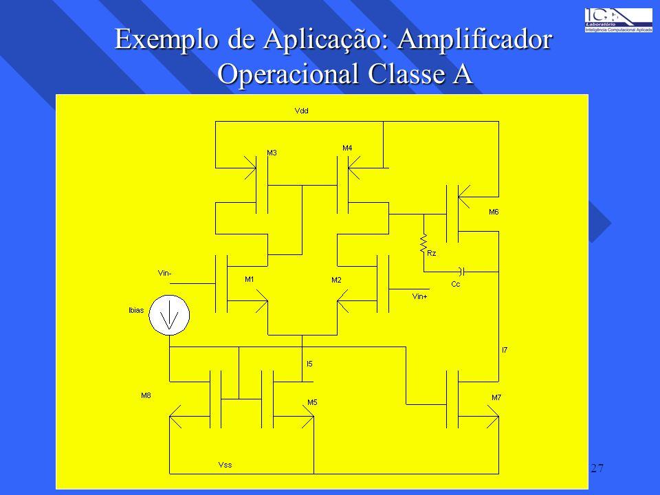 Exemplo de Aplicação: Amplificador Operacional Classe A