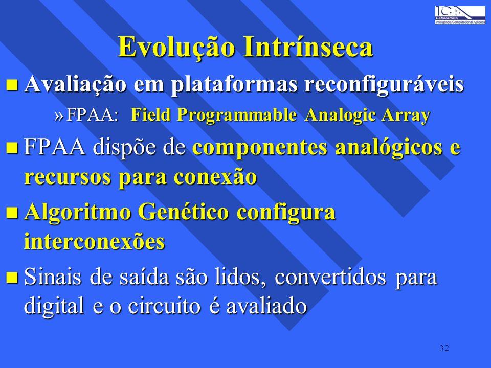 Evolução Intrínseca Avaliação em plataformas reconfiguráveis