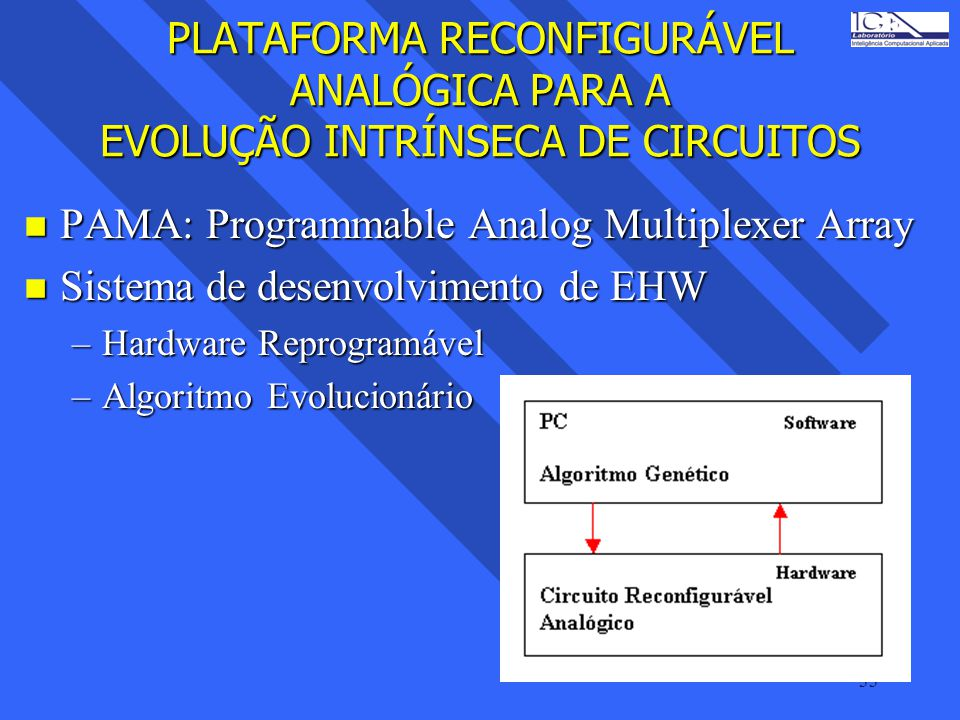 PAMA: Programmable Analog Multiplexer Array