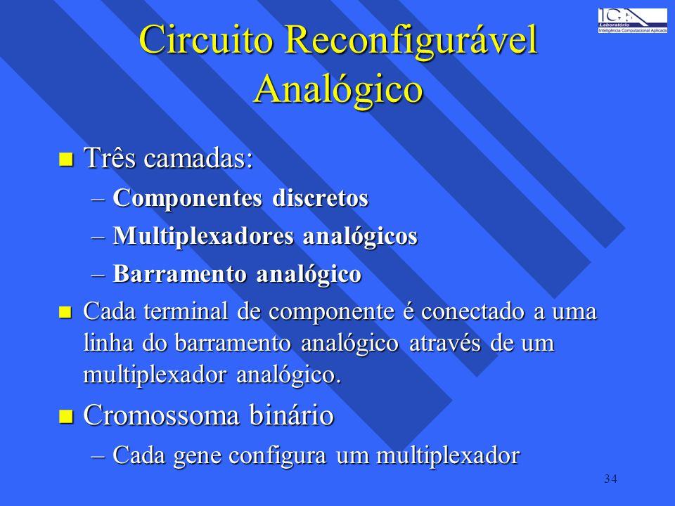 Circuito Reconfigurável Analógico