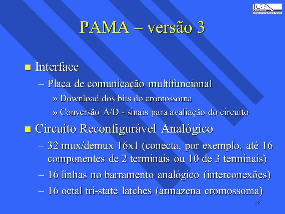 PAMA – versão 3 Interface Circuito Reconfigurável Analógico