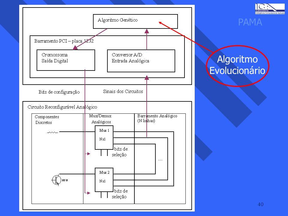 PAMA Algoritmo Evolucionário