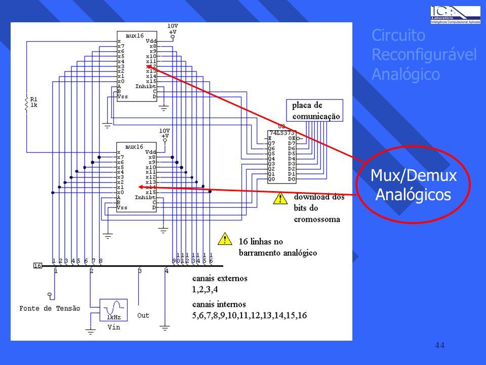 Circuito Reconfigurável Analógico Mux/Demux Analógicos
