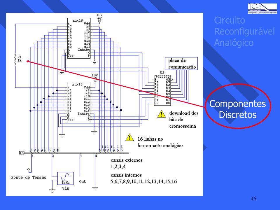 Circuito Reconfigurável Analógico Componentes Discretos