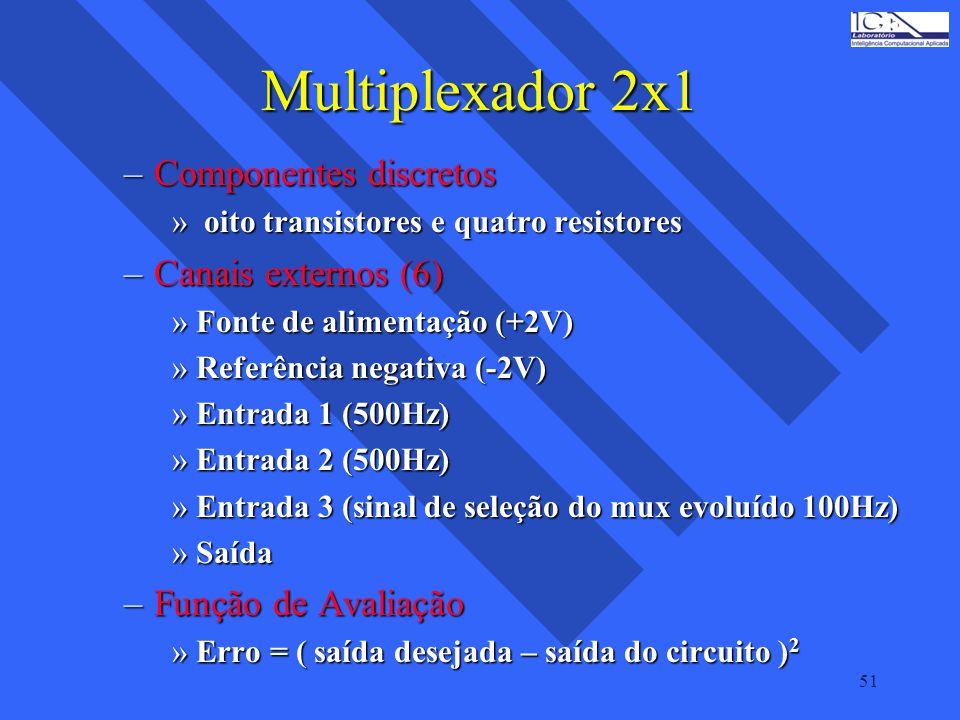 Multiplexador 2x1 Componentes discretos Canais externos (6)
