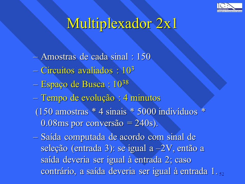 Multiplexador 2x1 Amostras de cada sinal : 150