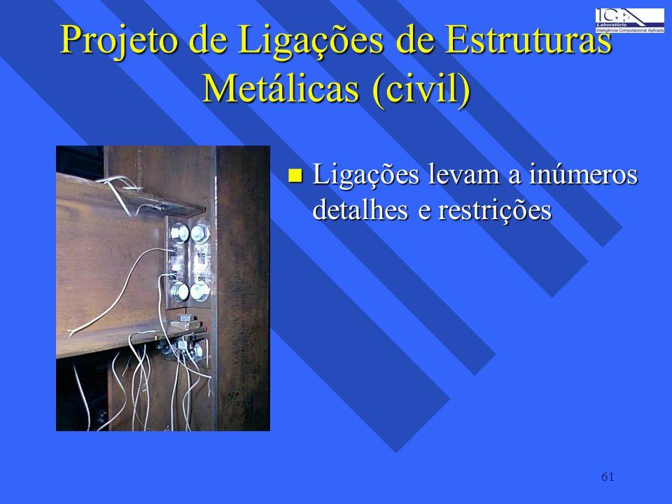 Projeto de Ligações de Estruturas Metálicas (civil)