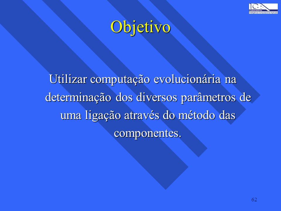 Objetivo Utilizar computação evolucionária na determinação dos diversos parâmetros de uma ligação através do método das componentes.