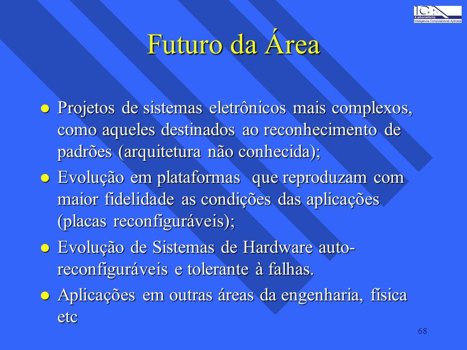 Futuro da Área Projetos de sistemas eletrônicos mais complexos, como aqueles destinados ao reconhecimento de padrões (arquitetura não conhecida);