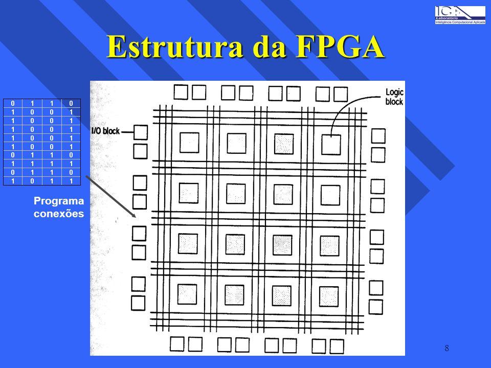 Estrutura da FPGA Programa conexões