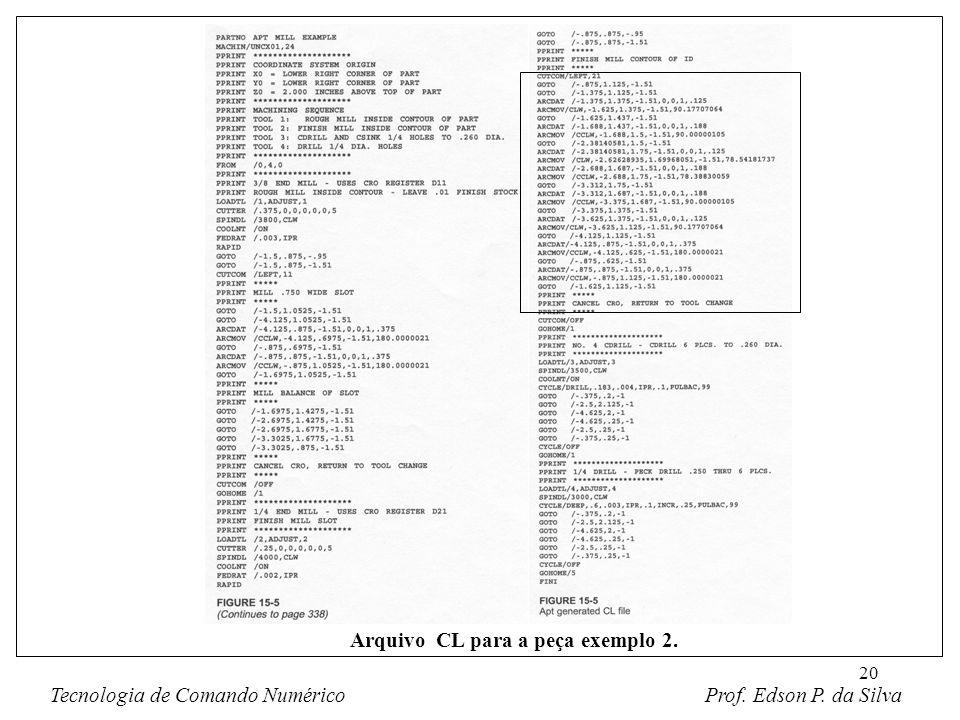 Arquivo CL para a peça exemplo 2.