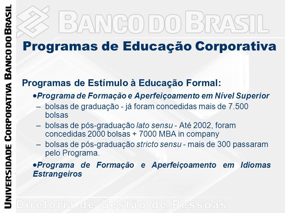 Programas de Educação Corporativa