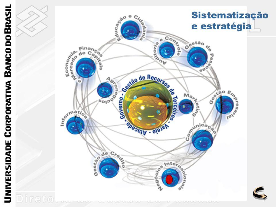 Sistematização e estratégia