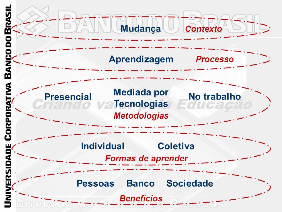 Mediada por Tecnologias