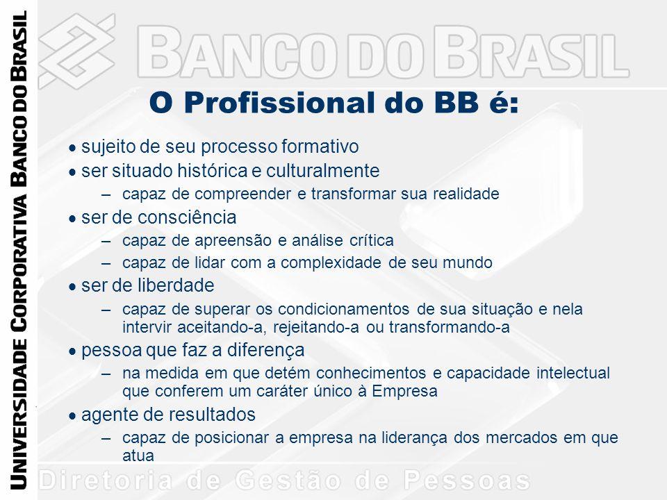 O Profissional do BB é: · sujeito de seu processo formativo