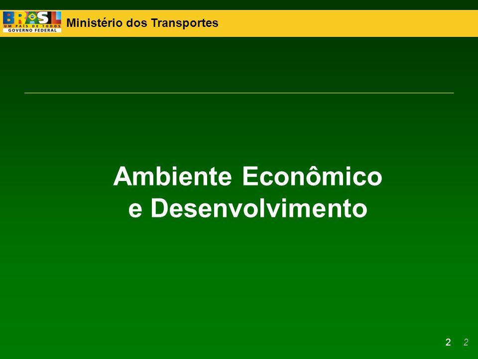 Ambiente Econômico e Desenvolvimento