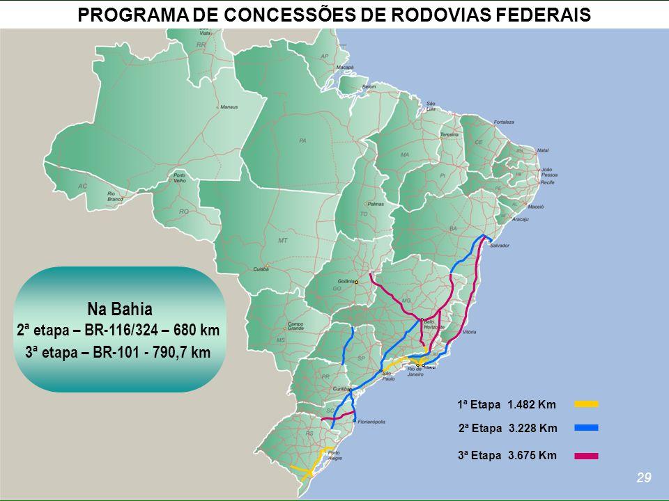PROGRAMA DE CONCESSÕES DE RODOVIAS FEDERAIS