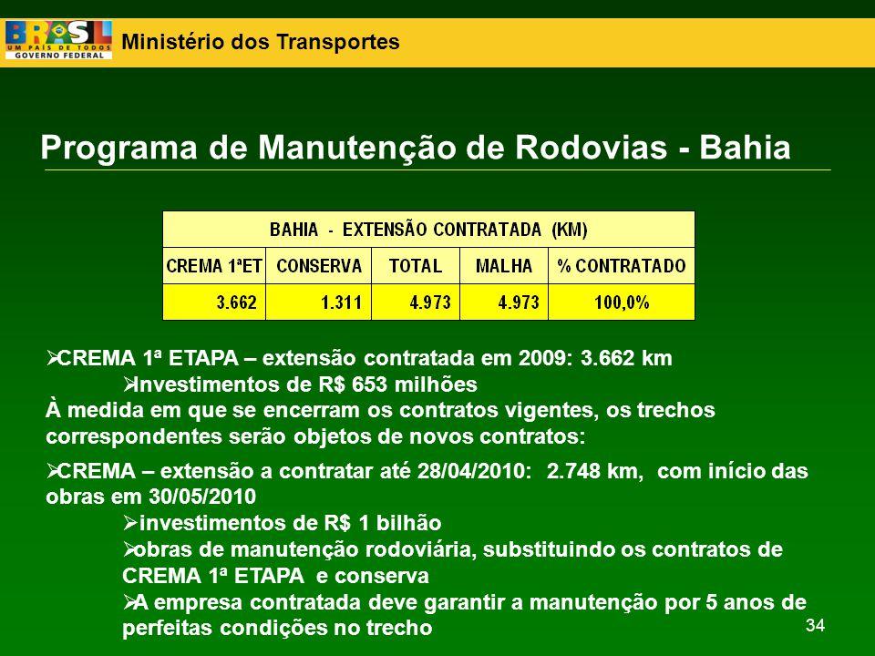 Programa de Manutenção de Rodovias - Bahia