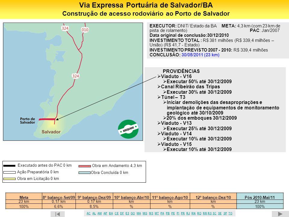 Via Expressa Portuária de Salvador/BA