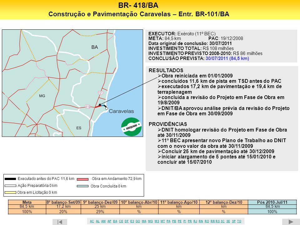 Construção e Pavimentação Caravelas – Entr. BR-101/BA