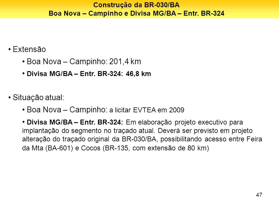 Boa Nova – Campinho e Divisa MG/BA – Entr. BR-324