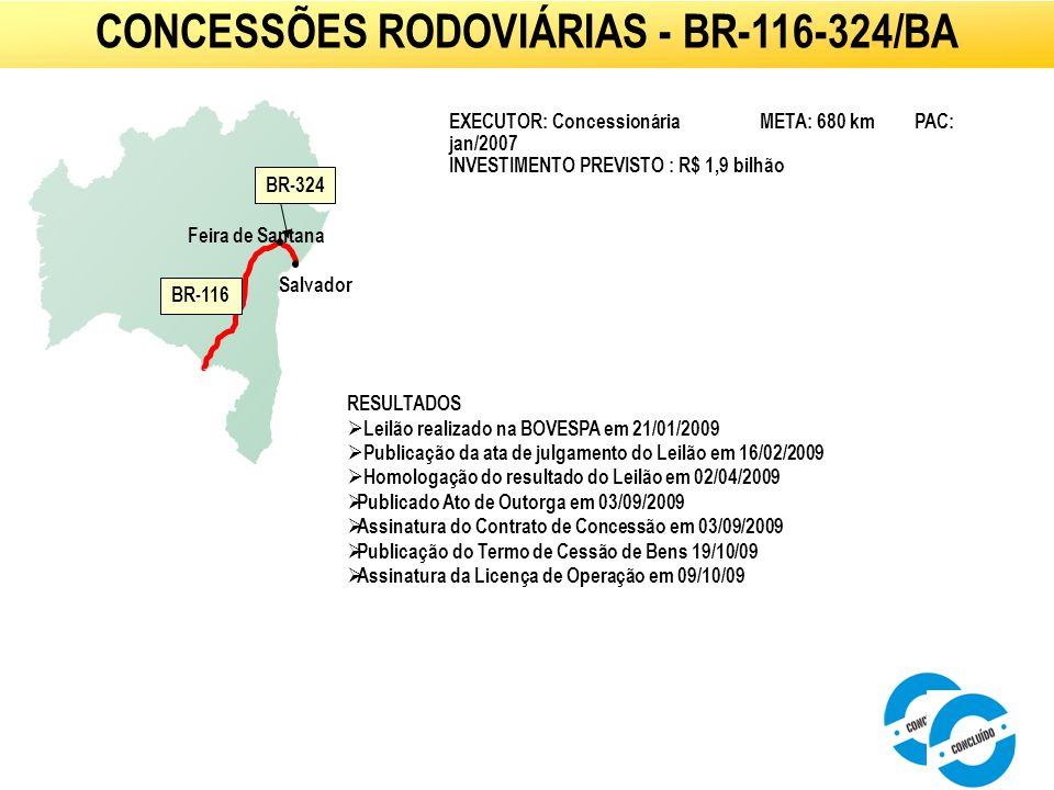 CONCESSÕES RODOVIÁRIAS - BR-116-324/BA