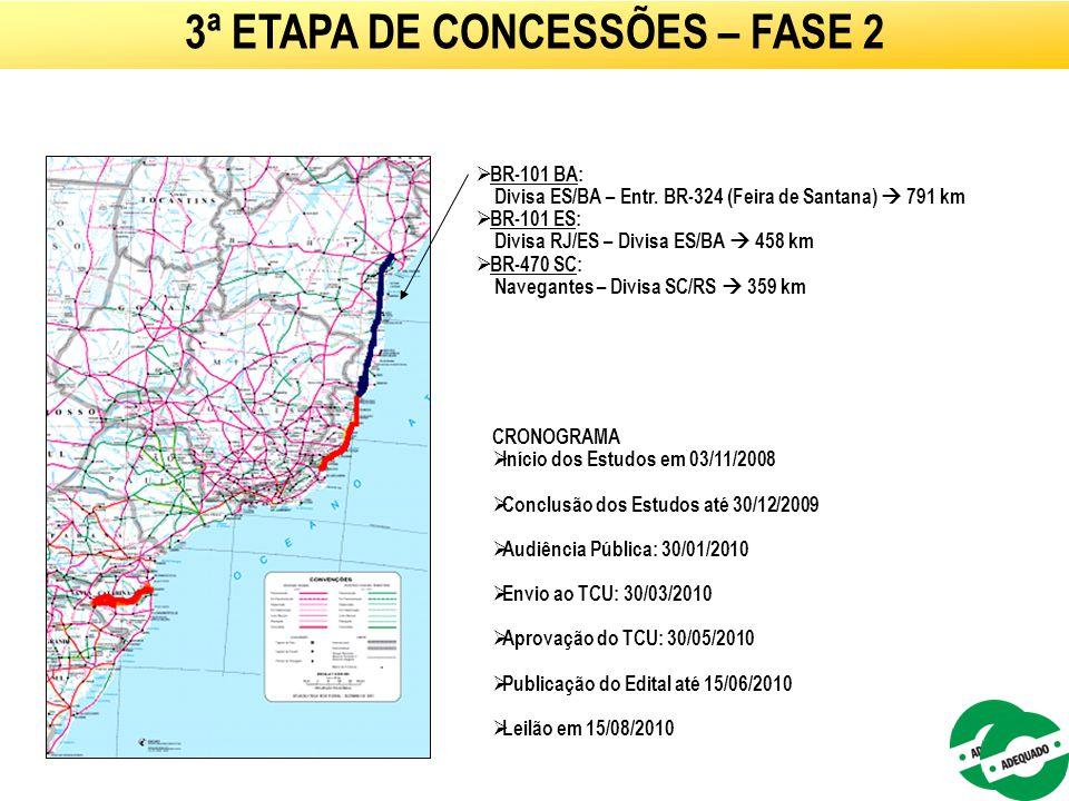 3ª ETAPA DE CONCESSÕES – FASE 2