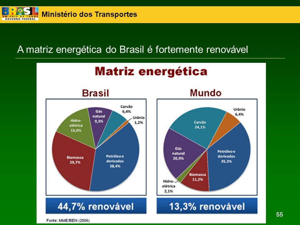 A matriz energética do Brasil é fortemente renovável