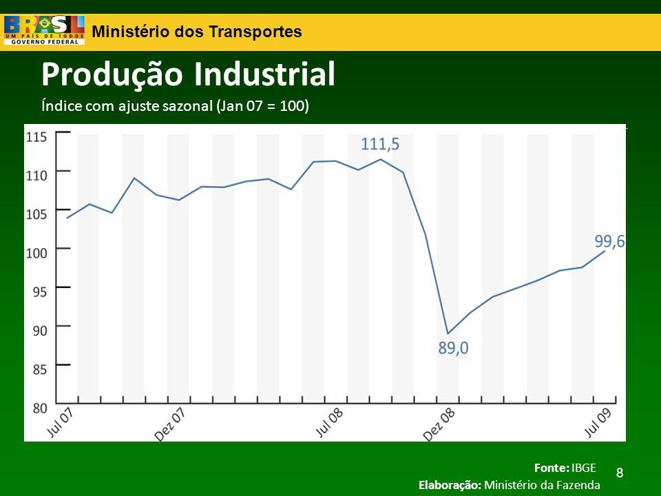 Produção Industrial Índice com ajuste sazonal (Jan 07 = 100)