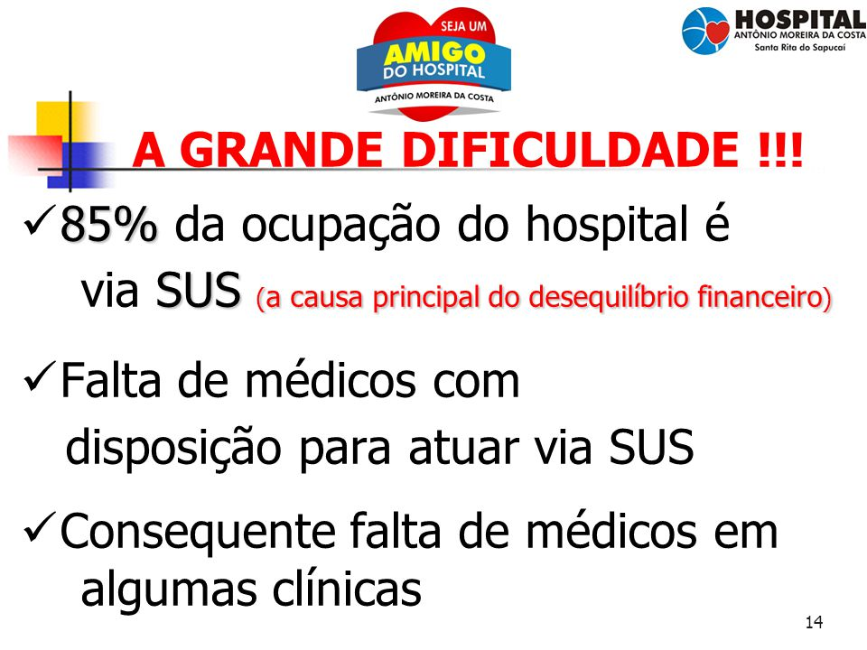 85% da ocupação do hospital é