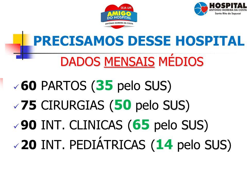 PRECISAMOS DESSE HOSPITAL