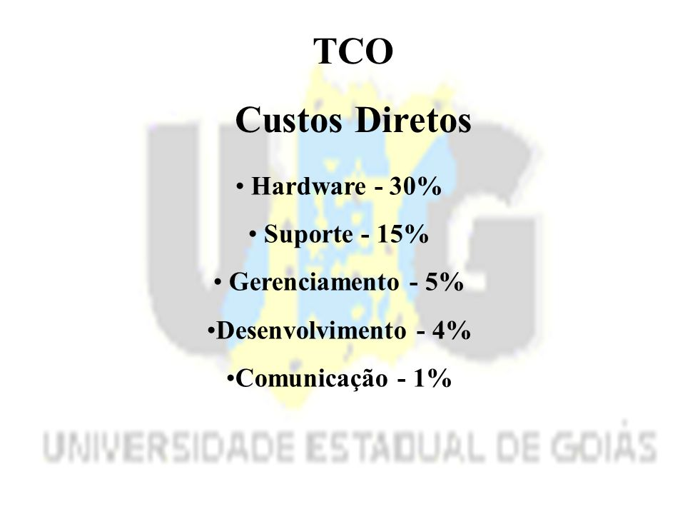 TCO Custos Diretos Hardware - 30% Suporte - 15% Gerenciamento - 5%