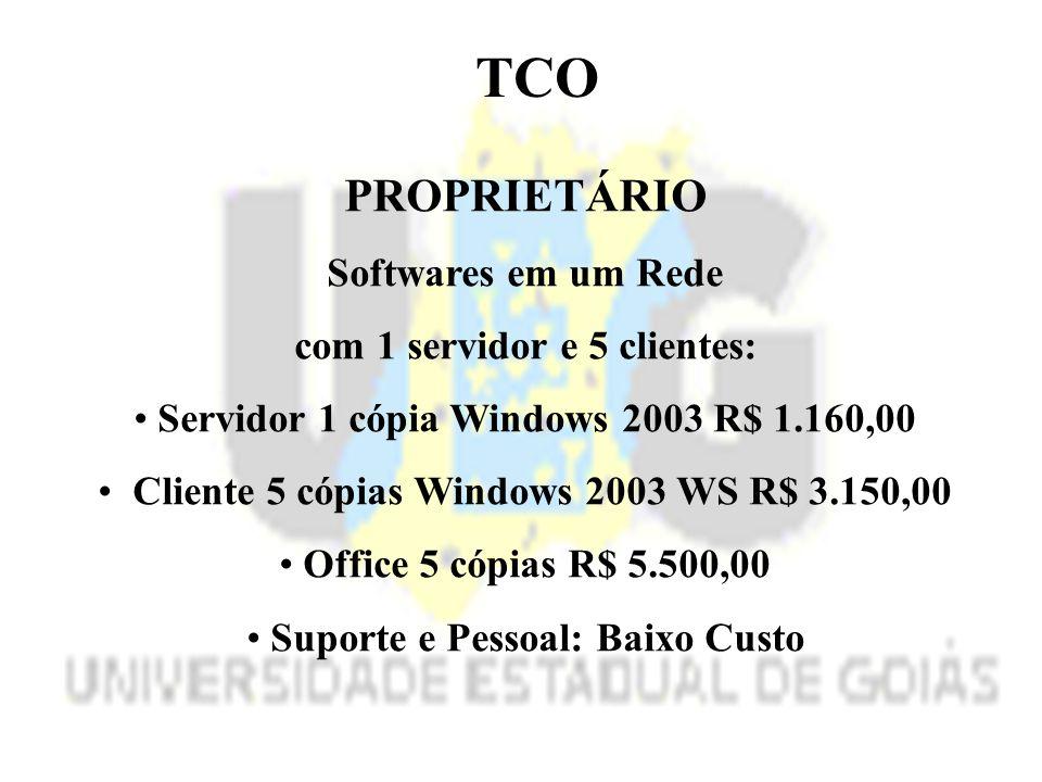TCO PROPRIETÁRIO Softwares em um Rede com 1 servidor e 5 clientes: