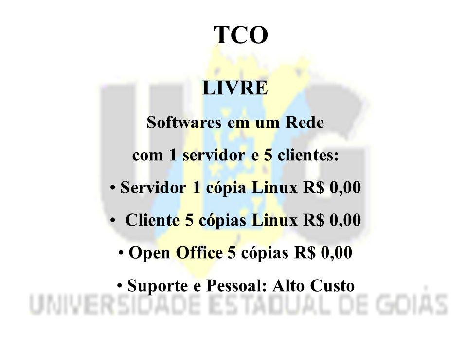 TCO LIVRE Softwares em um Rede com 1 servidor e 5 clientes: