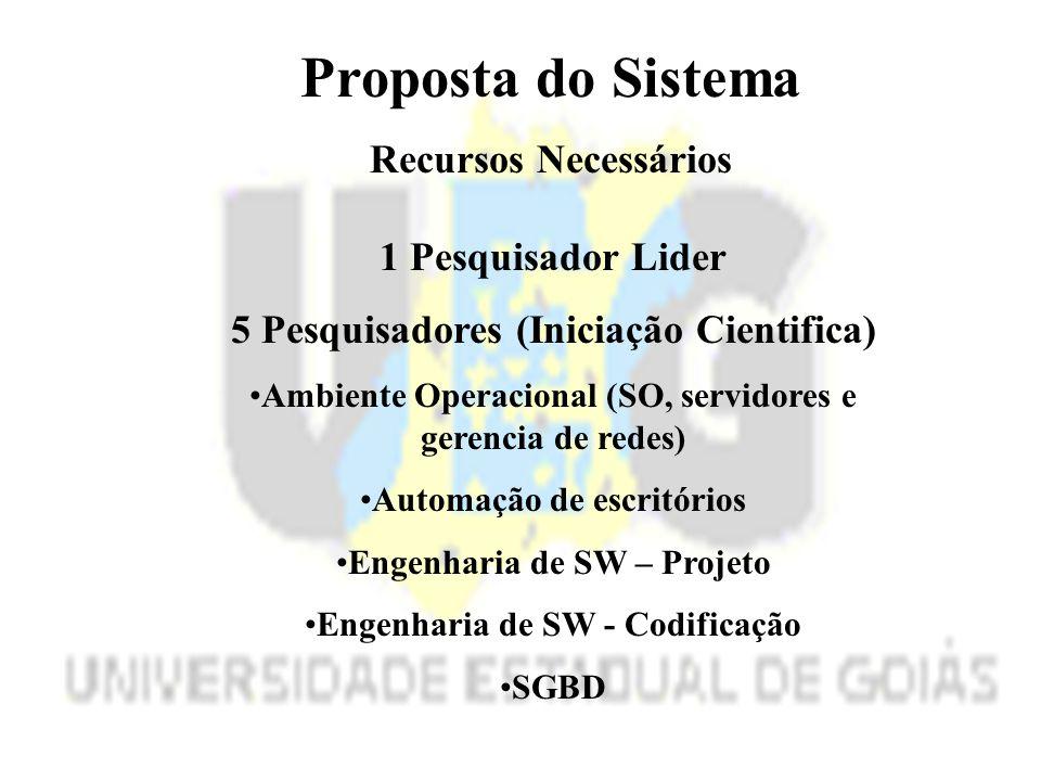 Proposta do Sistema Recursos Necessários 1 Pesquisador Lider