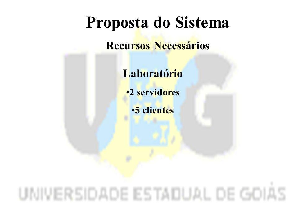 Proposta do Sistema Recursos Necessários Laboratório 2 servidores
