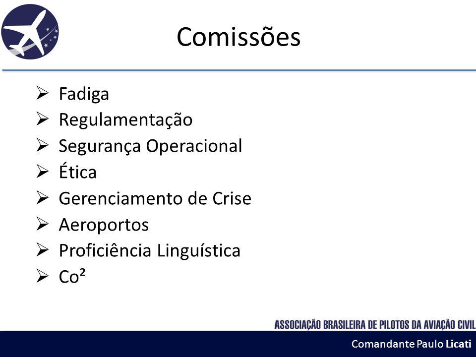 Comissões Fadiga Regulamentação Segurança Operacional Ética