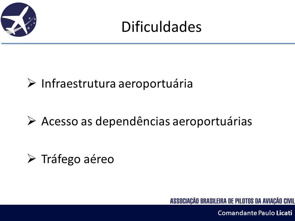Dificuldades Infraestrutura aeroportuária