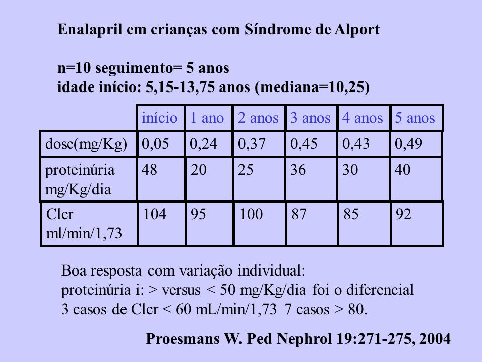 Enalapril em crianças com Síndrome de Alport