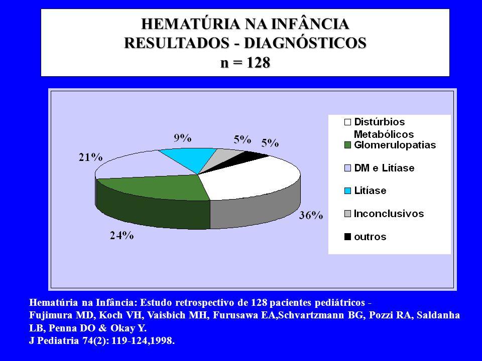 HEMATÚRIA NA INFÂNCIA RESULTADOS - DIAGNÓSTICOS n = 128