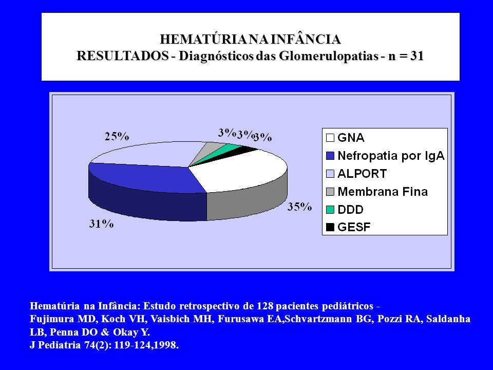 HEMATÚRIA NA INFÂNCIA RESULTADOS - Diagnósticos das Glomerulopatias - n = 31