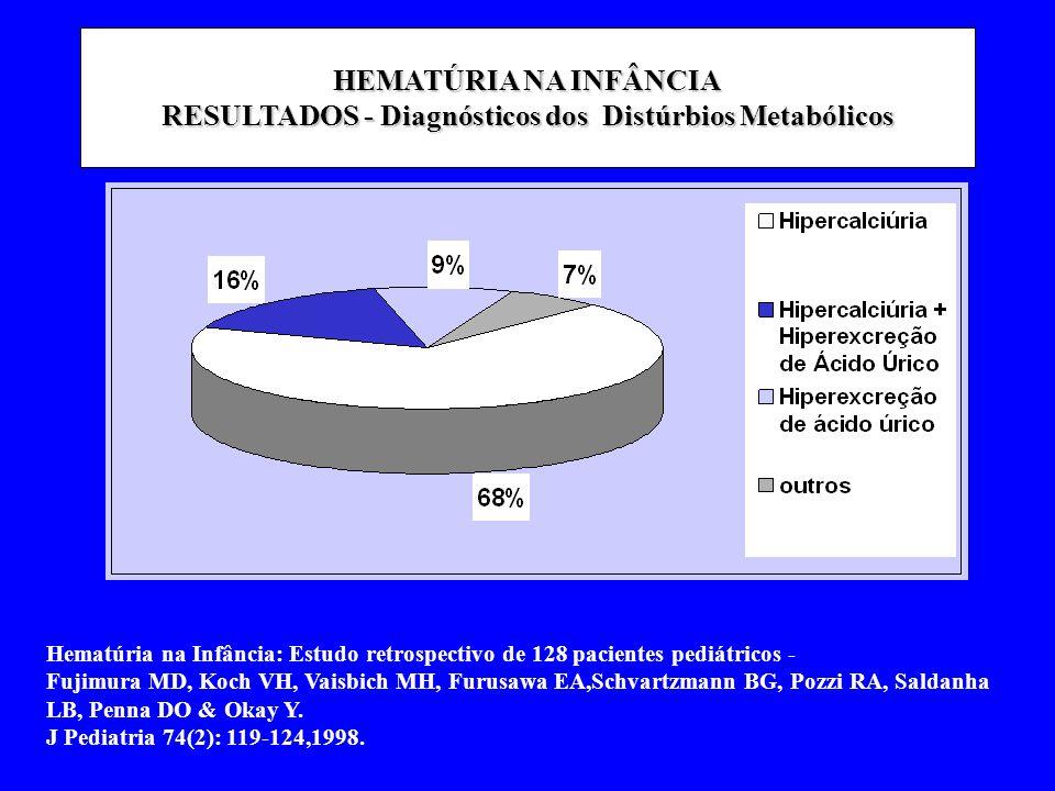 HEMATÚRIA NA INFÂNCIA RESULTADOS - Diagnósticos dos Distúrbios Metabólicos