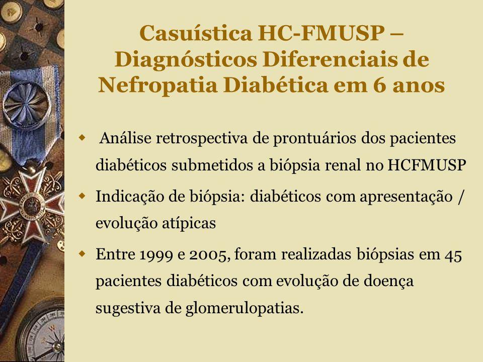 Casuística HC-FMUSP – Diagnósticos Diferenciais de Nefropatia Diabética em 6 anos