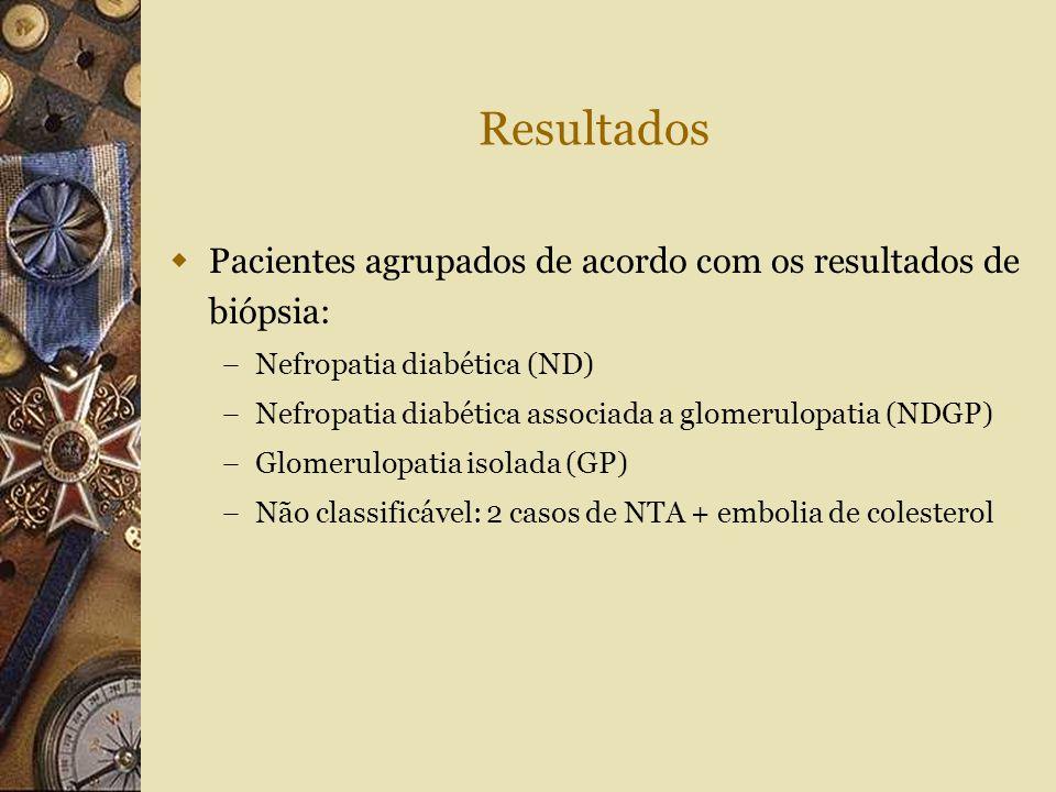 Resultados Pacientes agrupados de acordo com os resultados de biópsia: