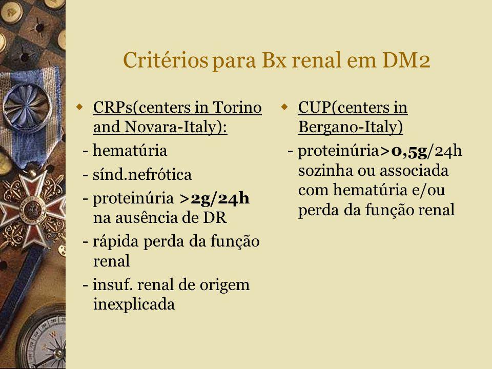 Critérios para Bx renal em DM2
